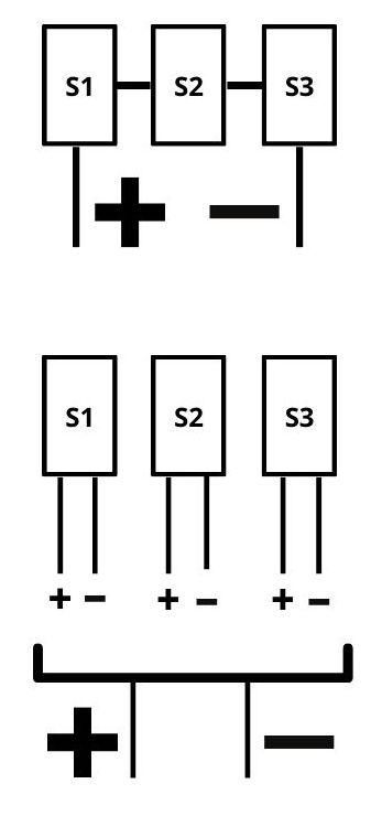 Reihen- und Parallelschaltung